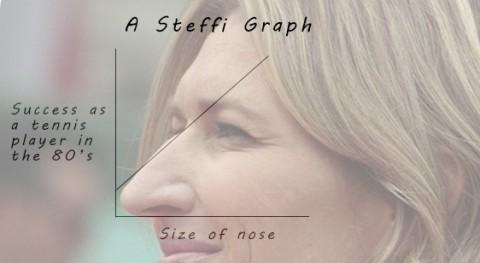 A Steffi Graph