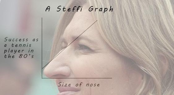 steffi graph